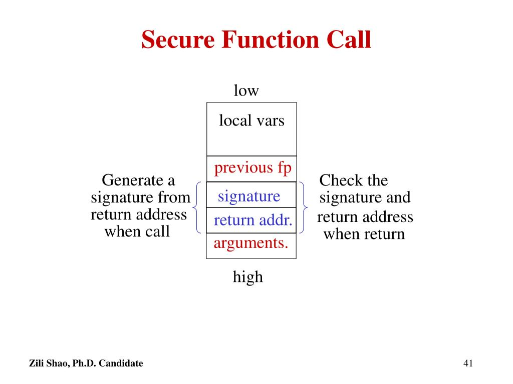 Secure Function Call