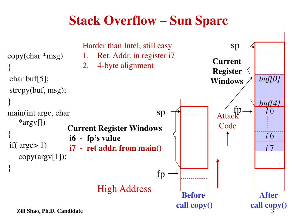Stack Overflow – Sun Sparc