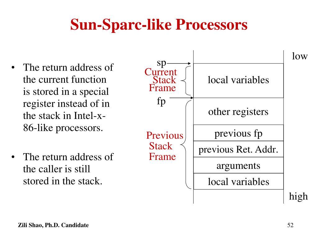 Sun-Sparc-like Processors