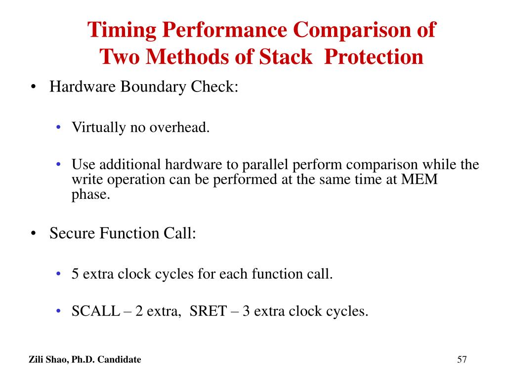 Timing Performance Comparison of