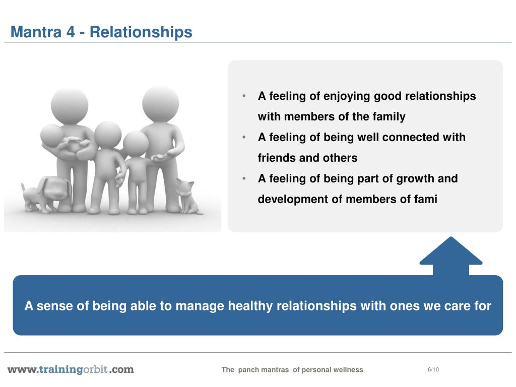 Mantra 4 - Relationships