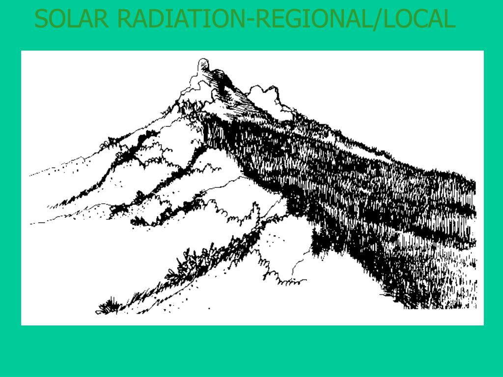 SOLAR RADIATION-REGIONAL/LOCAL