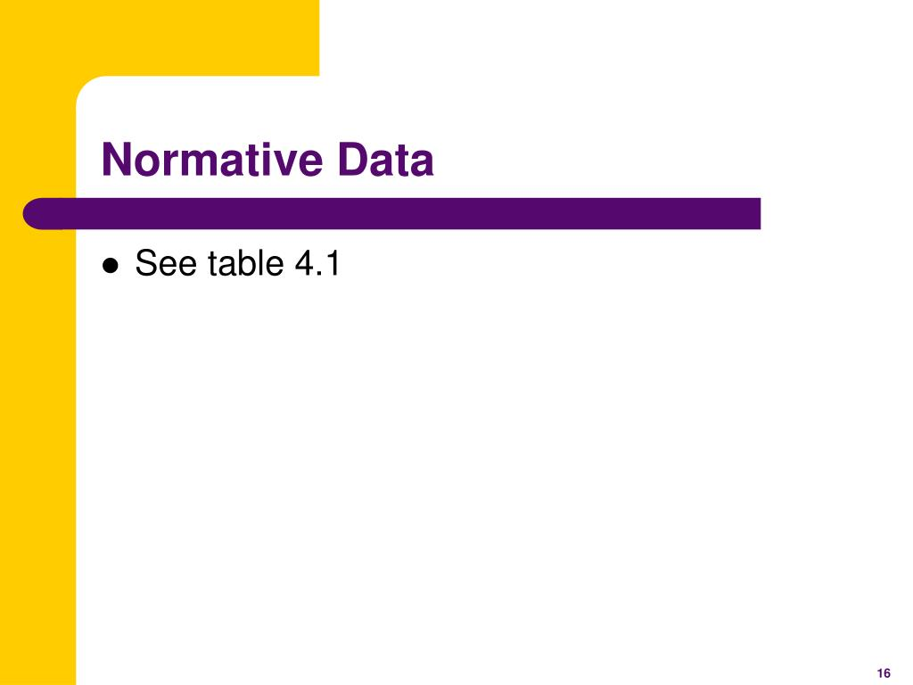 Normative Data