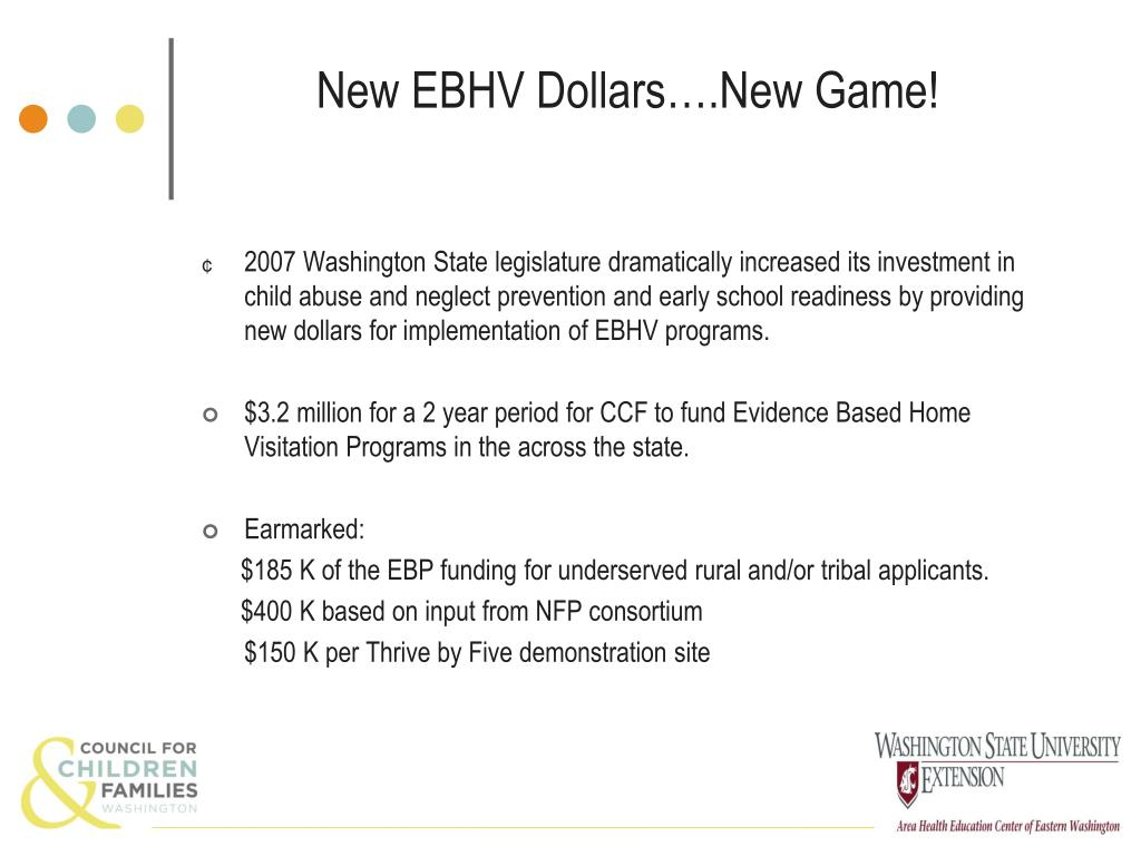 New EBHV Dollars….New Game!