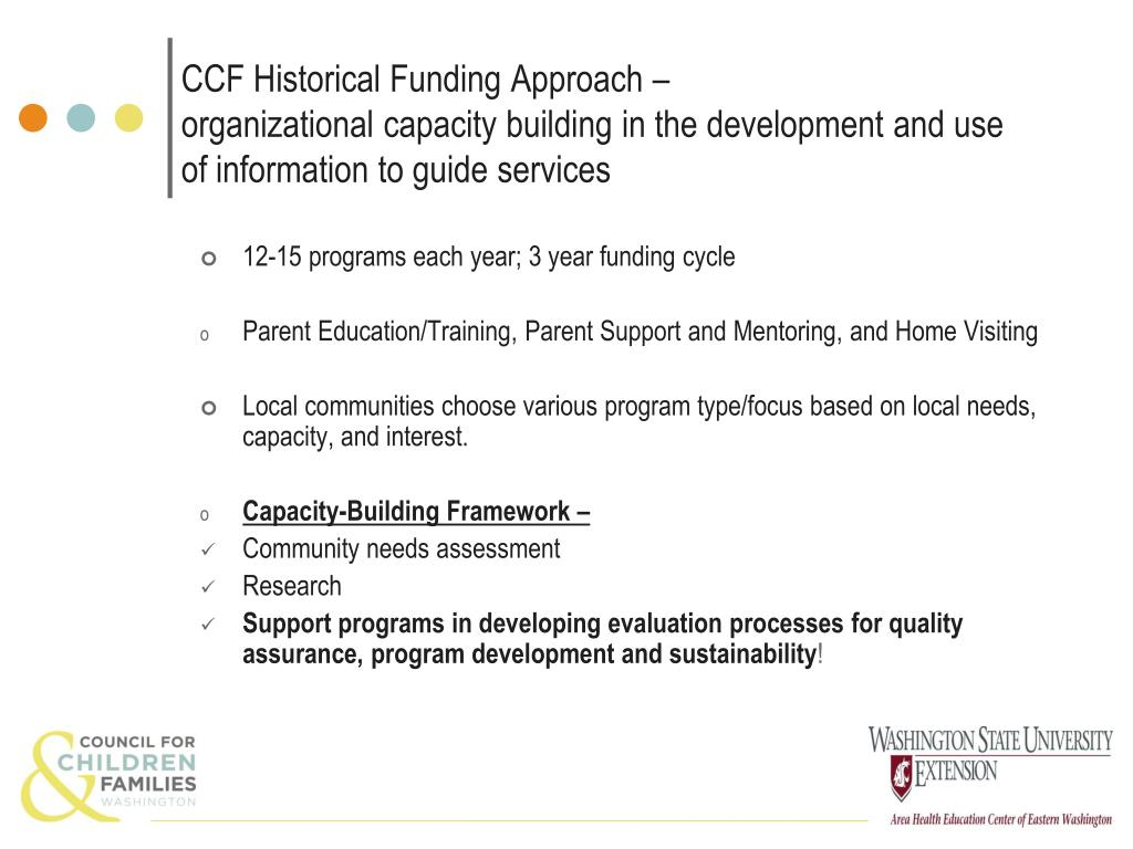 CCF Historical Funding Approach –