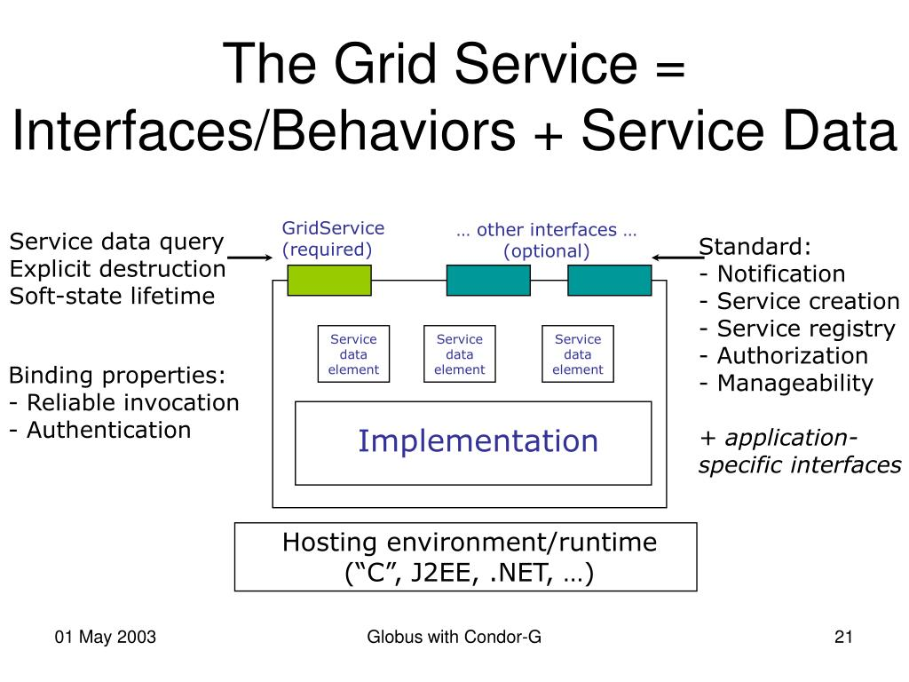 GridService