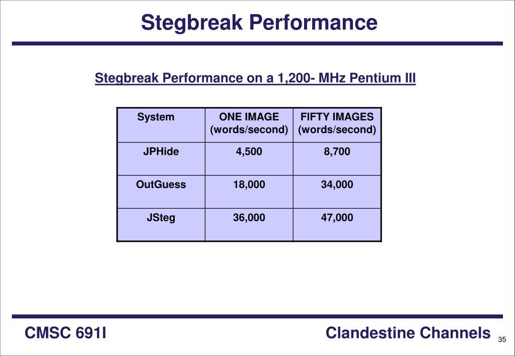 Stegbreak Performance on a 1,200- MHz Pentium III