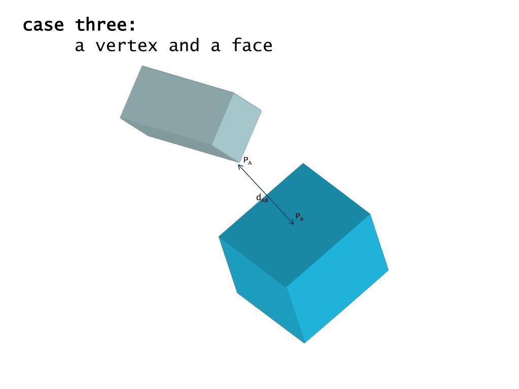 case three: