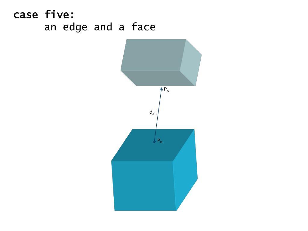 case five: