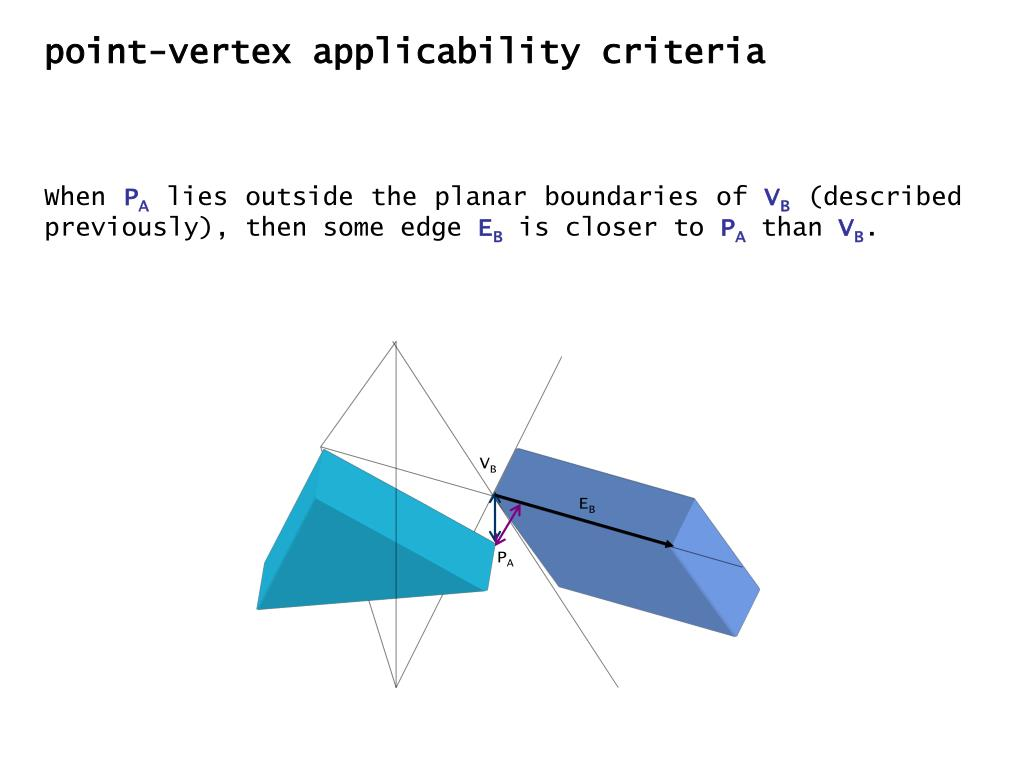 point-vertex applicability criteria