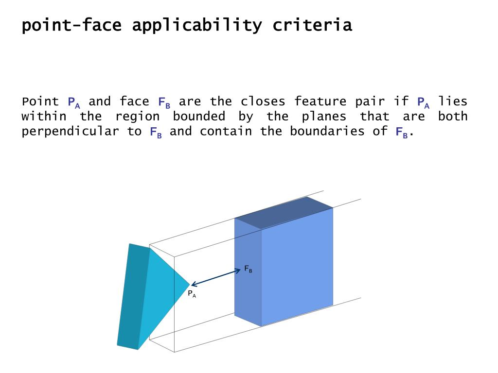 point-face applicability criteria