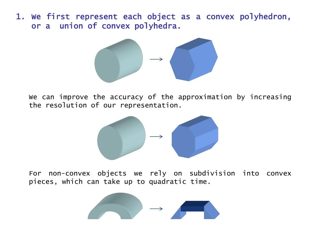 We first represent each object as a convex polyhedron, or a  union of convex polyhedra.