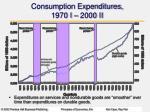 consumption expenditures 1970 i 2000 ii