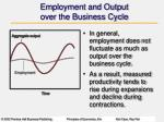 employment and output over the business cycle