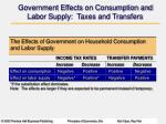 government effects on consumption and labor supply taxes and transfers