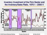 inventory investment of the firm sector and the inventory sales ratio 1970 i 2000 ii
