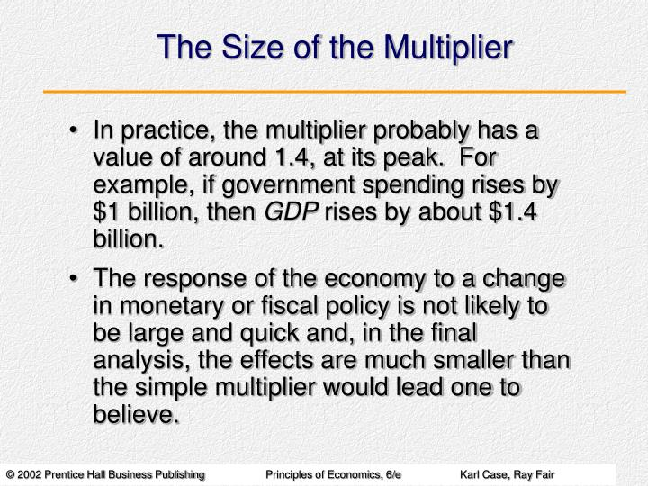 The Size of the Multiplier
