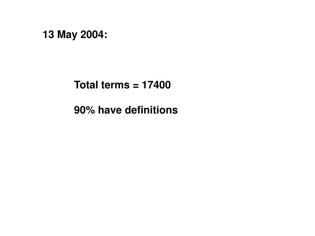 13 May 2004:
