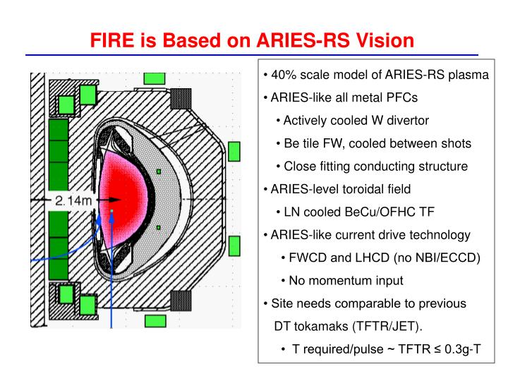 FIRE is Based on ARIES-RS Vision