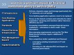 and their significant impact on financial institutions ability to service smes