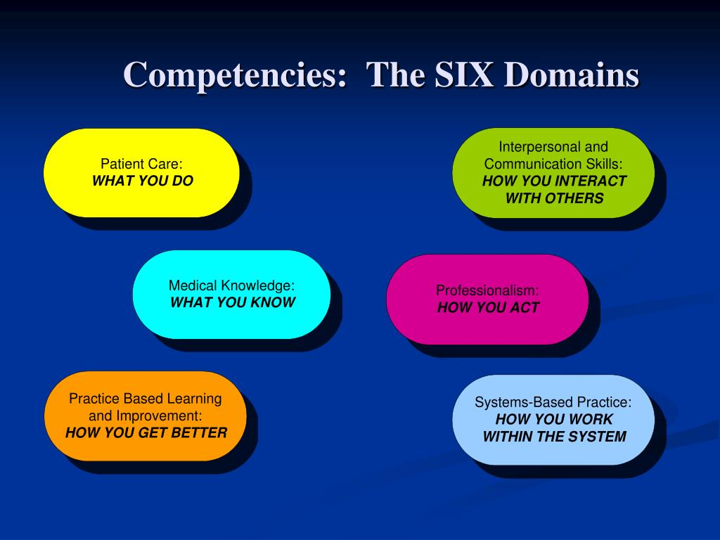 Competencies:  The SIX Domains