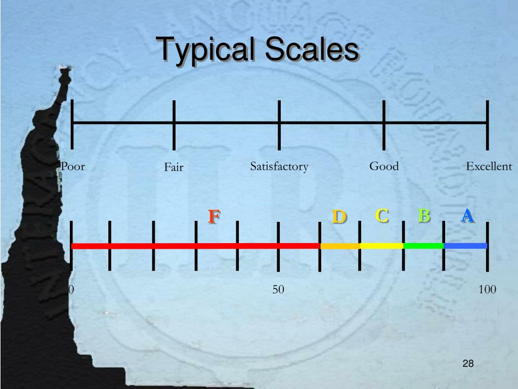 Typical Scales