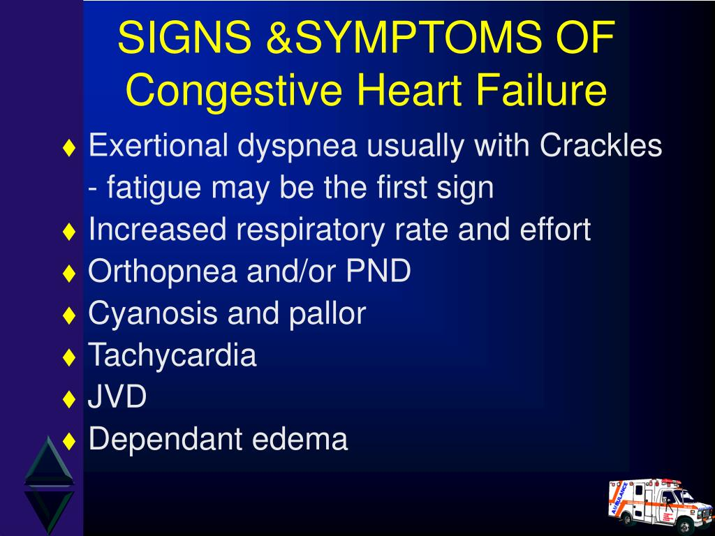 SIGNS &SYMPTOMS OF