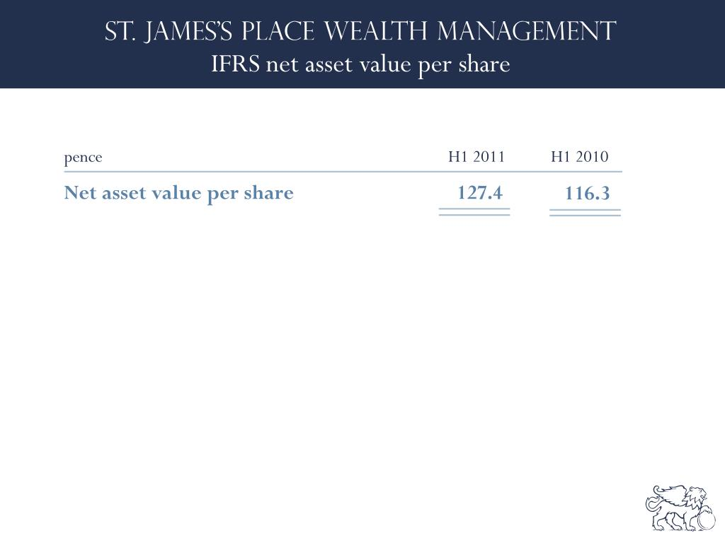 IFRS net asset value per share