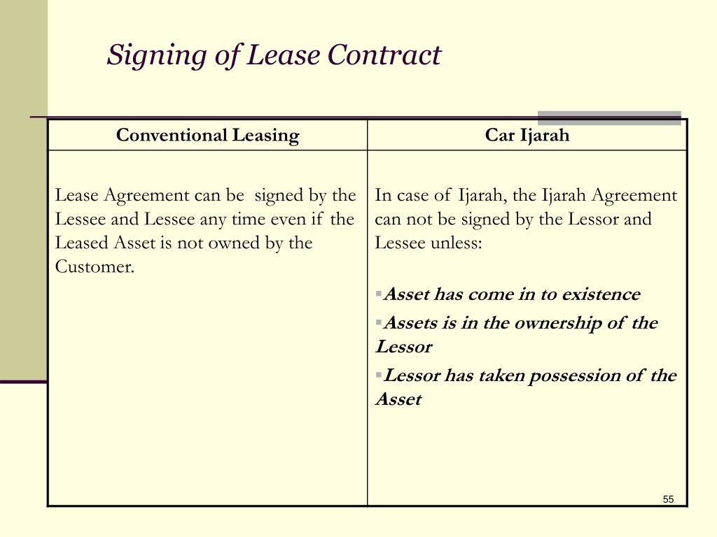 Signing Of Lease Contract L