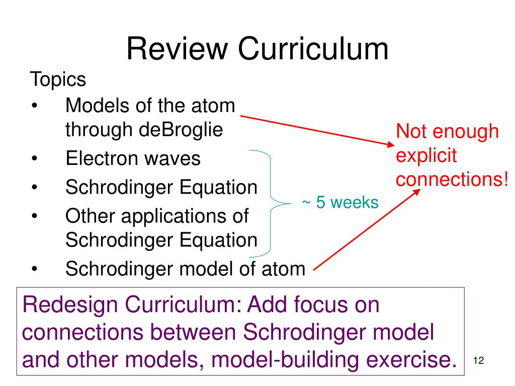 Review Curriculum