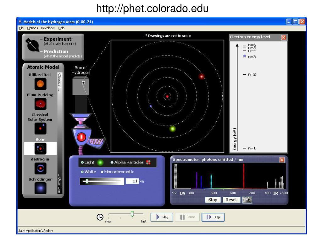 http://phet.colorado.edu