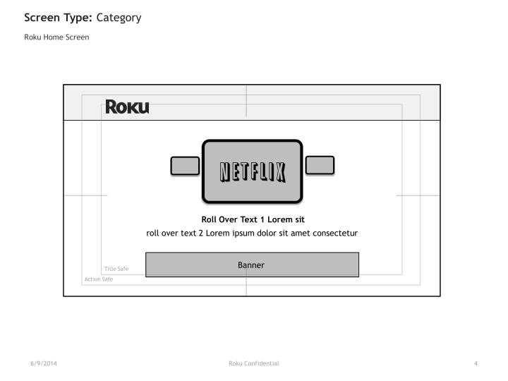 Screen Type: