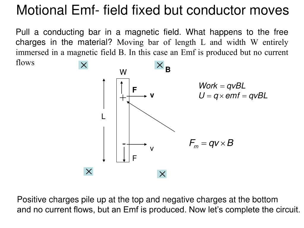 Motional Emf- field fixed but conductor moves