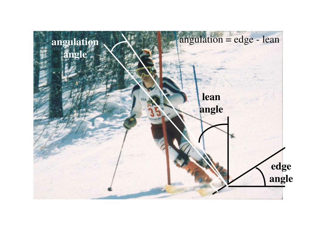 angulation = edge - lean