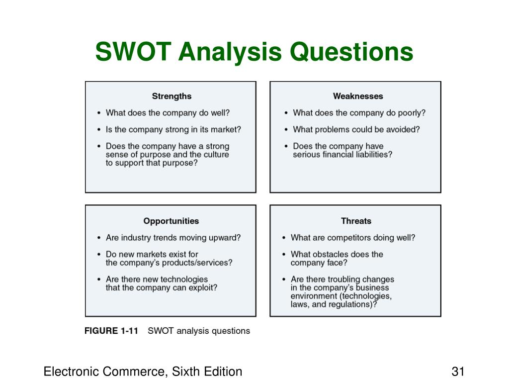 swot analysis of electronic industry The swot analysis of automobile industry delves deeper into cars  given the increase in electronic content  swot analysis of british airways.