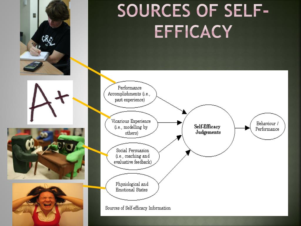 Sources of self-Efficacy
