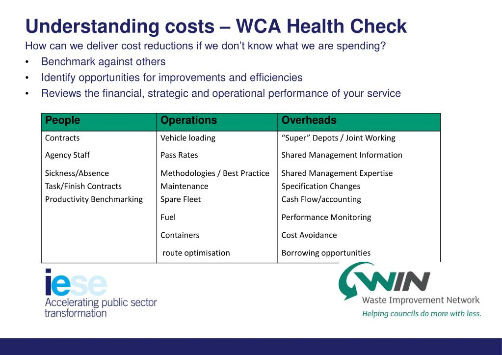 Understanding costs – WCA Health Check