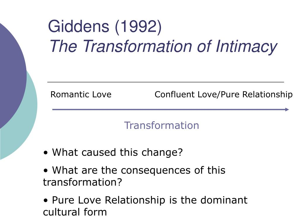giddens transformation of intimacy The transformation of intimacy giddens argues that the transformation of intimacy exploring cultural transformations of intimacy in contemporary mexico.