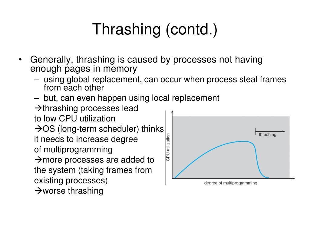 Thrashing (contd.)