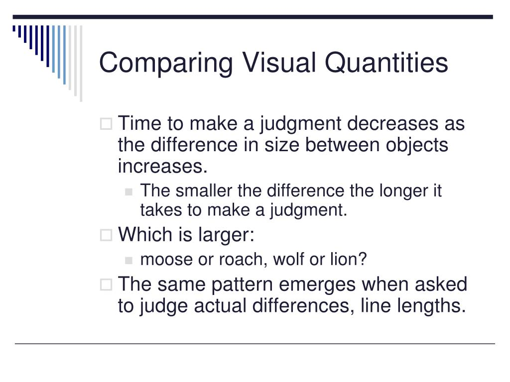 Comparing Visual Quantities