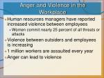 anger and violence in the workplace