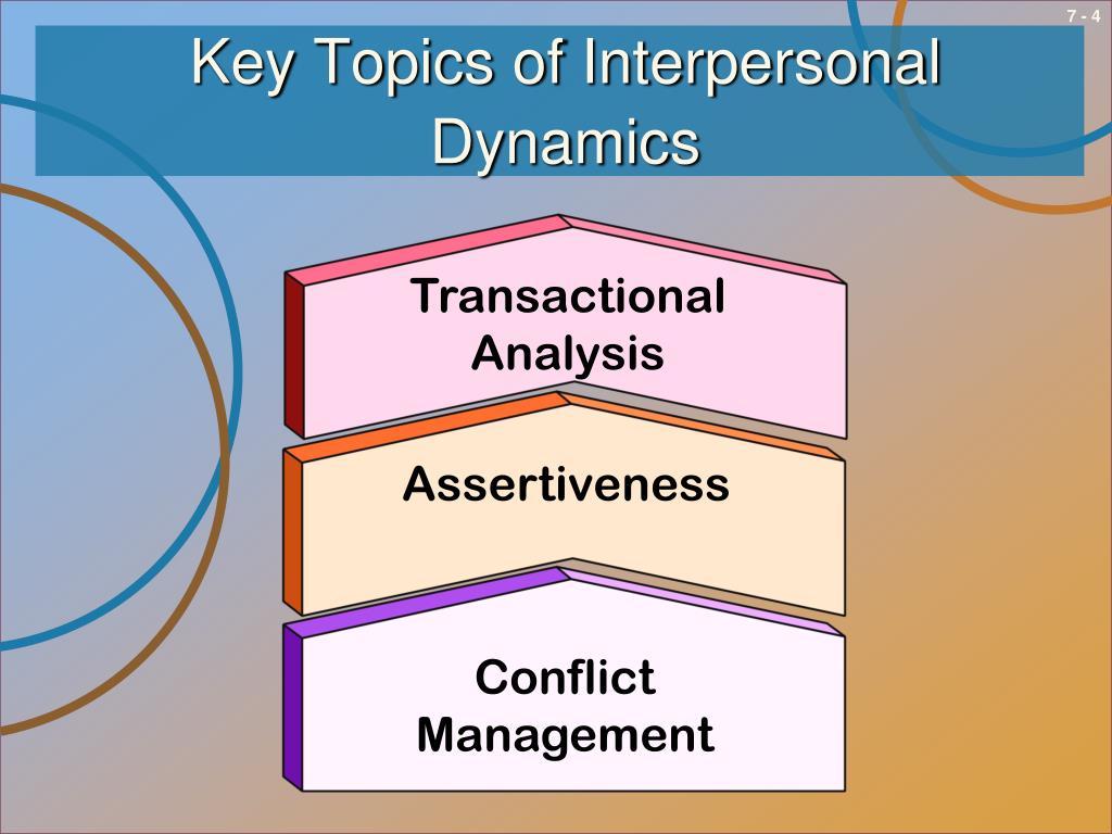 Key Topics of Interpersonal Dynamics