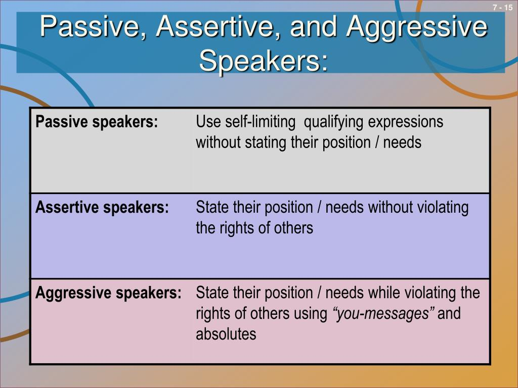 Passive, Assertive, and Aggressive Speakers: