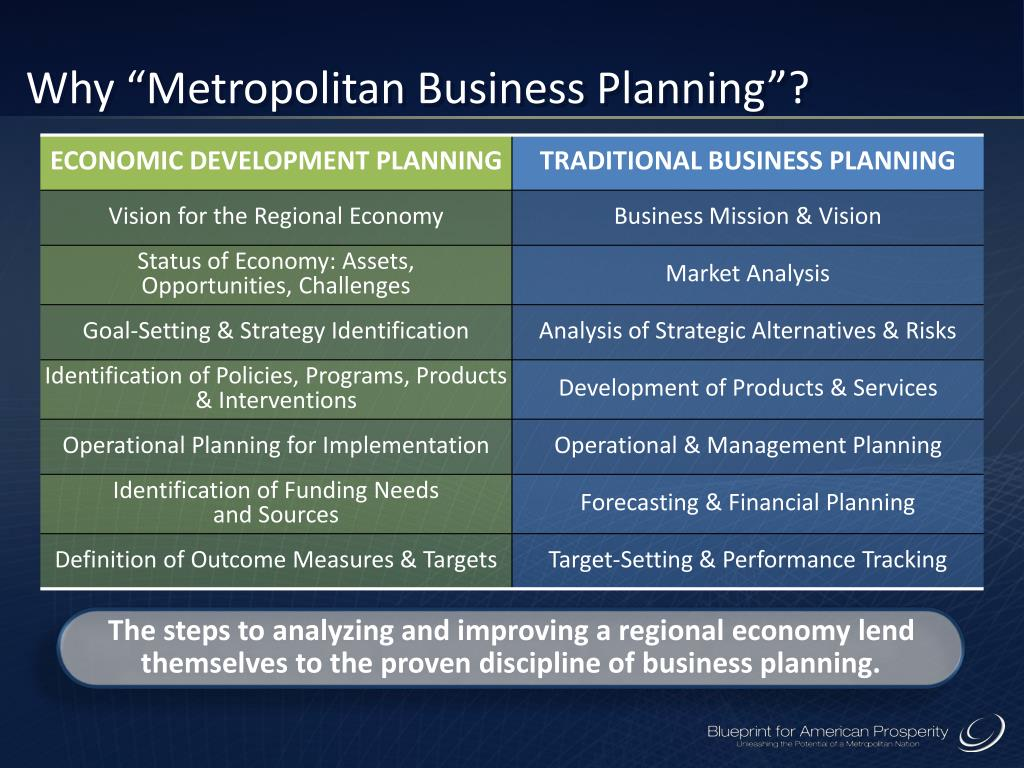 "Why ""Metropolitan Business Planning""?"