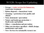 w 120 scope for updating