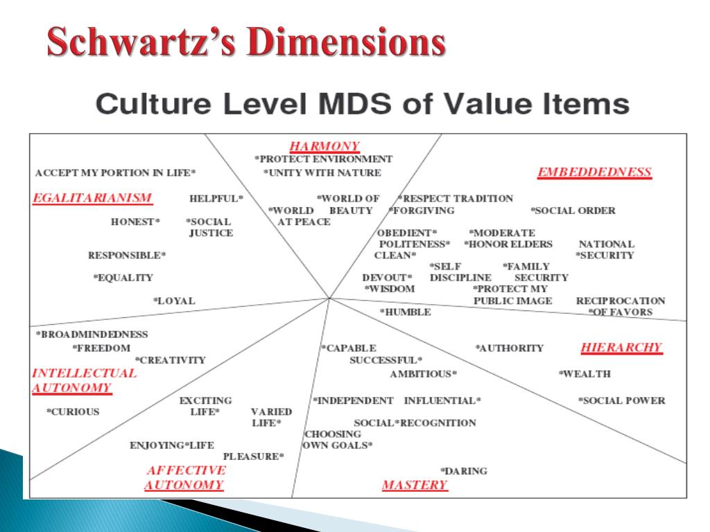 how to change dimensions of ppt slide