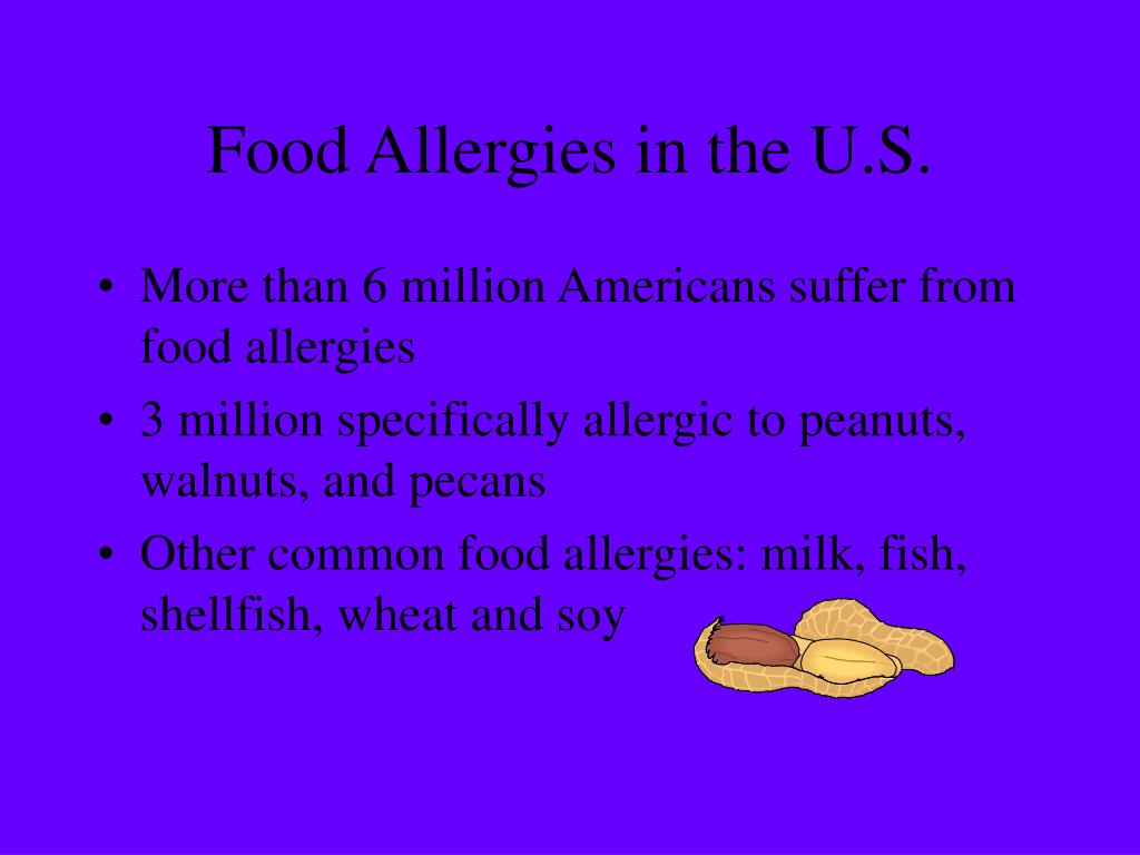 Food Allergies in the U.S.
