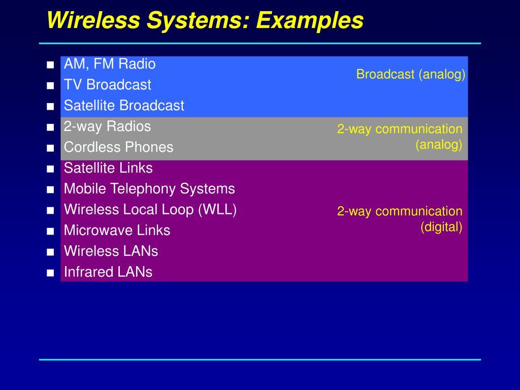 AM, FM Radio