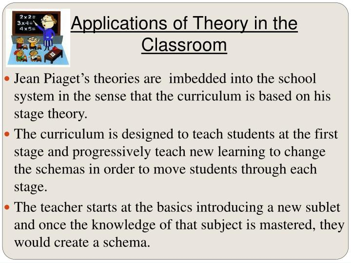 the application of schema theory in Schema theory and college english reading the research shows that the application of the theory is fulfilled important part in introducing schema theory to.
