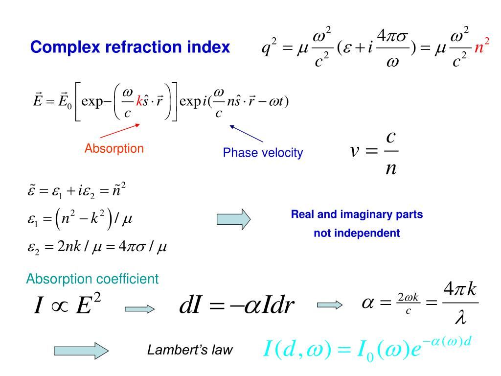 Complex refraction index